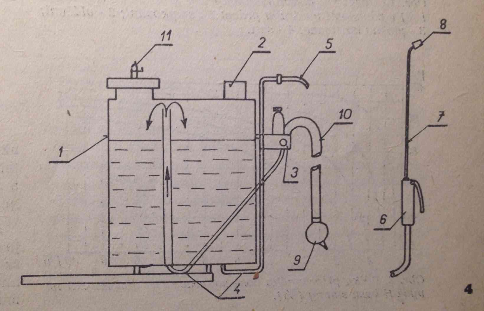 Schéma konzervačního postřikovače