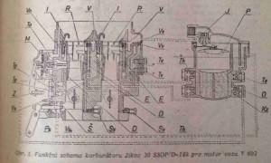 Karburátor Jikov 30 SSOP